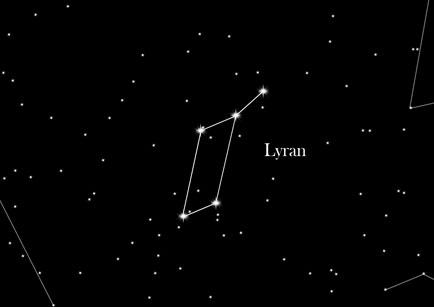Lyran